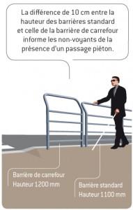 la barri re de carrefour previent les malvoyant d un carrefour. Black Bedroom Furniture Sets. Home Design Ideas