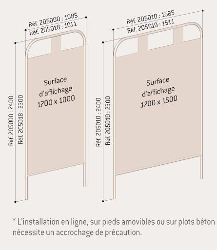schema panneaux electoraux